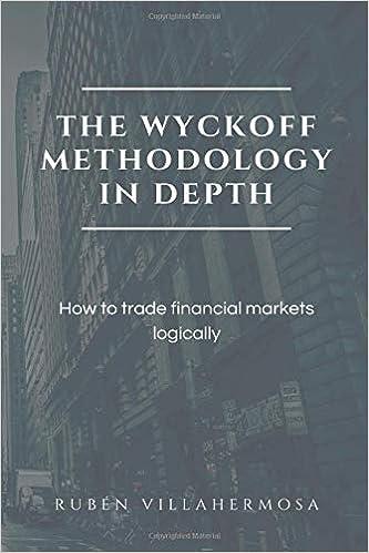 Penjelasan mengenai Metode Wyckoff