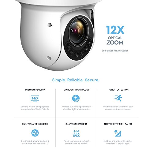 Buy low light camera video