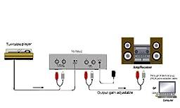TCC TC-750LC BLACK Professional Moving Magnet Preamp