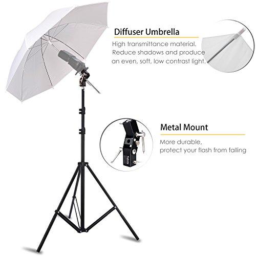 Selens Photo Umbrella Kit 33