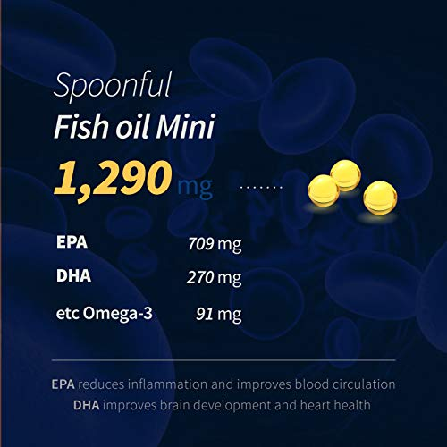 Spoonful Omega 3 Mini Fish Oil, 1290 mg 120 Softgels, Easy to Swallow Capsules for Women and Seniors, Made in USA [2 PK]