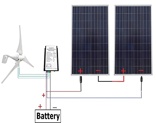 [ECO-WORTHY 24 Volts 720 Watts Wind Solar Powered System: 1pc 12V/24V 400W Wind Generator + 2pcs 12V 160W Polycrystalline Solar Panel + 24cm Cable Connector] (Solar Powered Turbine)