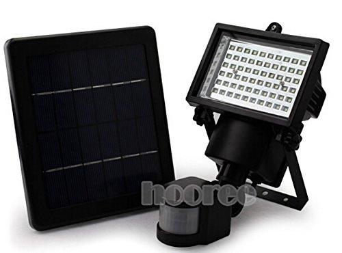 Buy Infrared Led Lights in US - 5