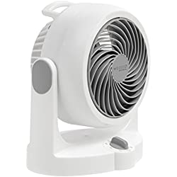 Woozoo HD15NU Circulator Fan, White