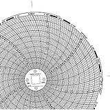 "Dickson C657 Circular Chart, 6""/152mm"