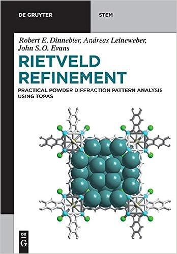Rietveld Refinement: Practical Powder Diffraction Pattern