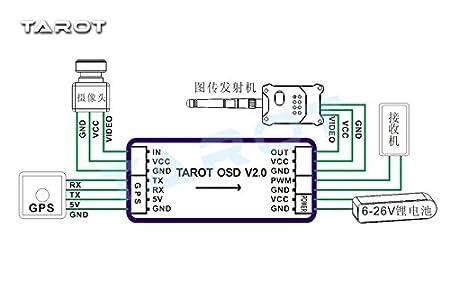 amazon com: tarot tl300l2 mini osd image overlay / gps system for fpv drone  quadcopter aircraft multirotor: car electronics