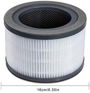 Filtro de repuesto para purificador de aire LEVOIT Vista 200 ...