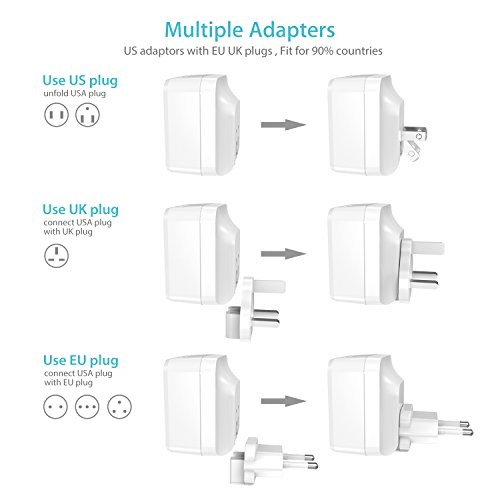 USB Wall Charger Plug Syncwire - 34W 4-Port Fast Charger with US UK EU Travel Adapter for Apple iPad, iPhone X / 8 / 7 / 6s / Plus / 6 / 5 / SE, iPod, Samsung Galaxy S8 S7 S6 Edge, Note & more - White