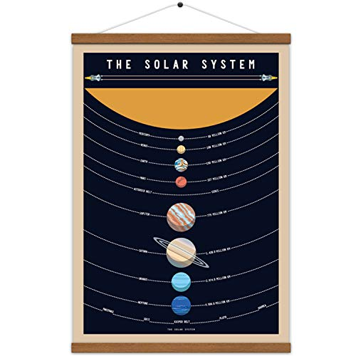 Solar System Poster Outer