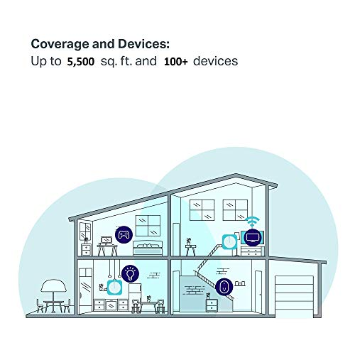 TP-Link Deco Whole Home Mesh WiFi System – Homecare Support, Seamless Roaming, Dynamic Backhaul, Adaptive Routing, Works with Amazon Alexa, Up to 5,500 sq. ft. Coverage (M5) (Renewed) by TP-LINK (Image #5)
