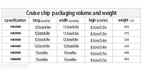YAJAN-RotatingReel Pesca Spinning Carretes Salada Shimano Bobina Apretón de Manos de Madera Giratorio 1000-6000 Aleación de Metal Profesional ...