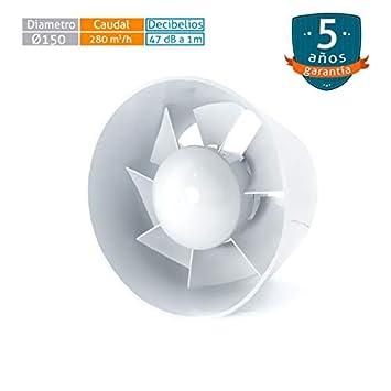 100 Abluftventilator VIT Radialventilator Industrieventilator Au/ßenl/üfter