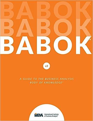 babok