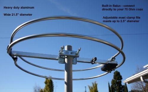 FM Loop Antenna Outdoor Attic-mount and RV FM Antenna