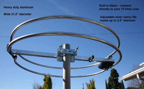 Fm Loop Antenna Outdoor Attic Mount And Rv Fm Antenna