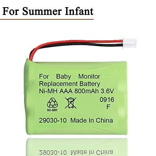 for Summer Infant Baby