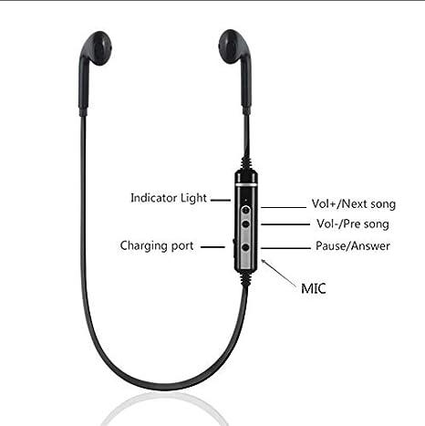 Auriculares Bluetooth V4.1 Inalámbricos Deportivos Manos Libres Estéreo con Micrófono con cancelación de ruido compatibles con teléfonos iPhone, iPad, ...