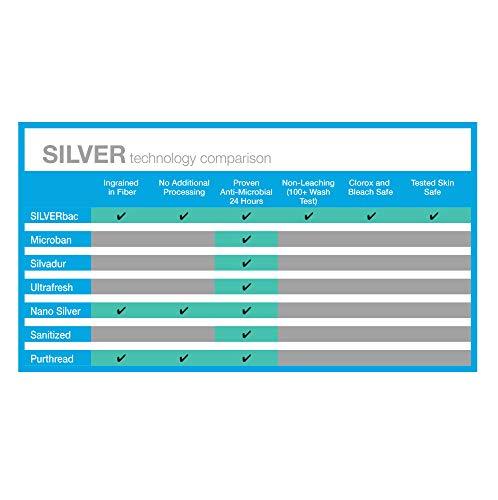 Martex Purity Bath Sheet Set 2 Pack, Optical White by Martex (Image #3)