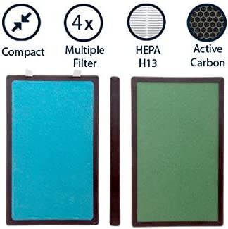 Alps Technologies | Filtre pour Purificateur d'air Alps XL | Filtre combiné Pré-filtre + HEPA premium + Charbon actif | pour purificateur ALPS_PA_M1