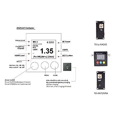 Mcbazel Surecom SW-102 Digital VHF/UHF 125-525Mhz Antenna Power & SWR Meter with Ground Plate: Electronics