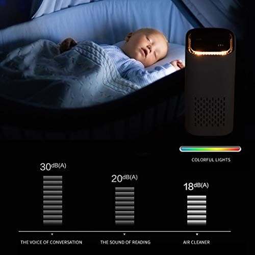 Fineday Small Appliances, USB Negative Ion Air Purifier Mini Portable Office Home Desktop Purifier Sales (White)
