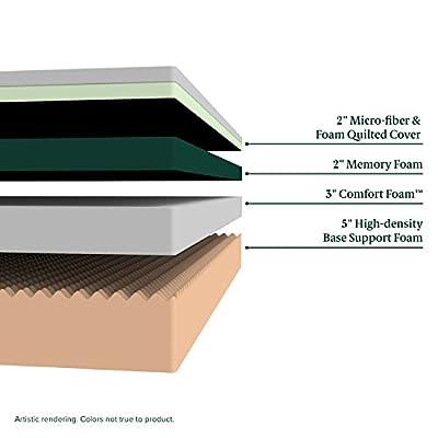 Zinus - Cloud Memory Foam 12 Inch Mattress / Pressure Relieving Design / Mattress-in-a-Box / OEKO-TEX and CertiPUR-US Certified, Queen