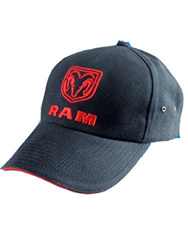 RAM Shield Cap (Ram Shield)