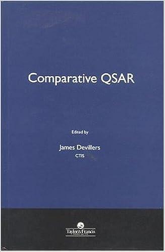 Comparative Qsar