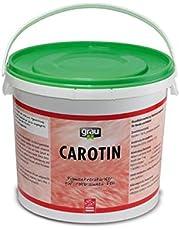 Gris Carotin–Pigmento Amplificador para rotbraunes Fell