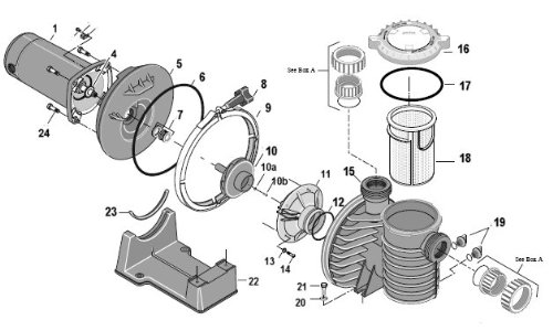(Sta-Rite Max-E-Pro Series Pump Replacement Seal Plate)