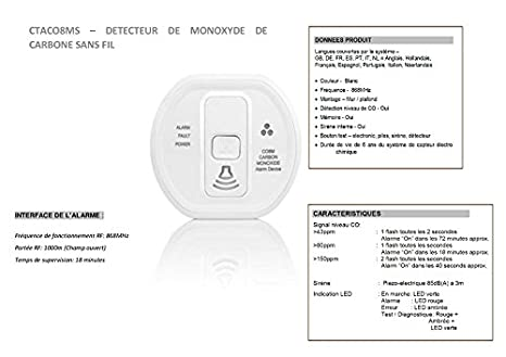 Honeywell CO8MS Inalámbrico De Superficie Detector de monóxido de Carbono (CO) - Detectores de monóxido de Carbono (CO) (Inalámbrico, De Superficie, ...