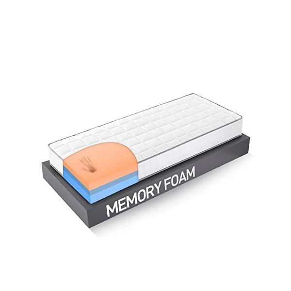 FARMARELAX - Materasso Memory, Singolo 80x190 cm, Ortopedico, Dispositivo Medico Detraibile, Ergonomico, Traspirante… 1 spesavip