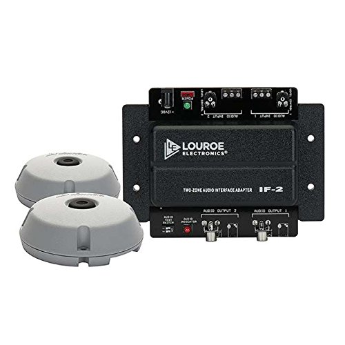 LOUROE ASK-4 #302 Two Zone Audio Interface w/2 A Microphones
