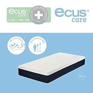 Ecus Kids - El colchón para niños que facilita la transición ...