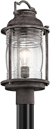 Weathered Zinc Pendant Light in US - 9