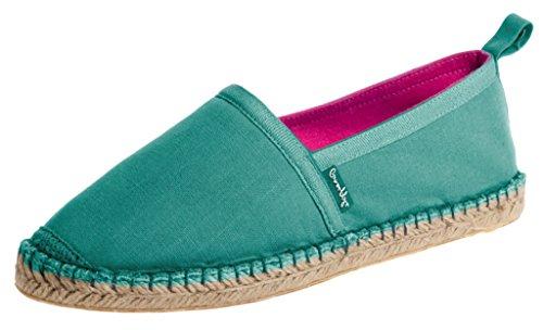 Ladies Womens Flat Slip On Espadrilles Pumps Canvas Plimsoles Summer Shoes Turquoise