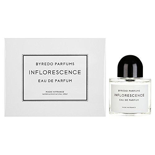 Buy byredo scent