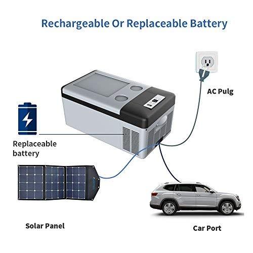 ACOPOWER HY-R15A - Nevera portátil con batería (15 L): Amazon.es ...