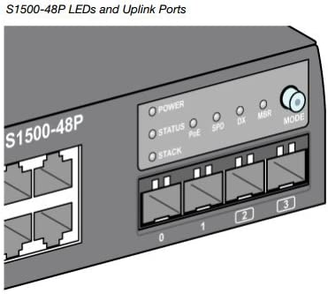Aruba Networks Mobility Access Switch S1500-48P