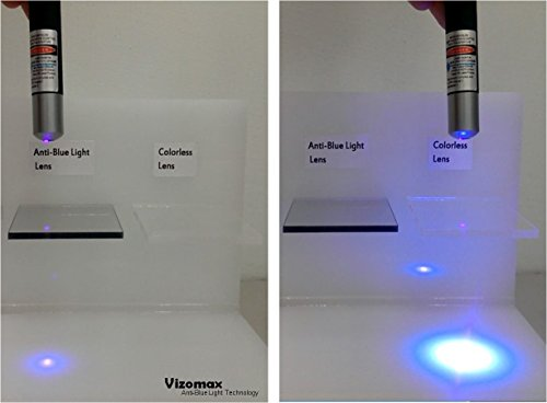 21 - 22 inch Anti-blue Light Vizomax Computer Monitor / TV Screen Protector Filter for LCD, LED & Plasma HDTV by Vizomax (Image #3)