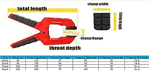Heavy Duty A Style Clamp Plastic Spring Clamp Extra Large Clip Nylon Wood Carpenter Spring Clamps Woodworking Tools (Size : All 4 pcs) Improve