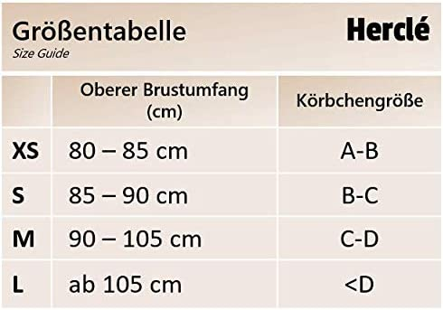 Körbchengröße durchschnitt