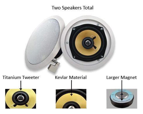 Acoustic Audio HD5-Pr 5.25-Inch Round 2 Way Kevlar Speakers (White) by Acoustic Audio by Goldwood