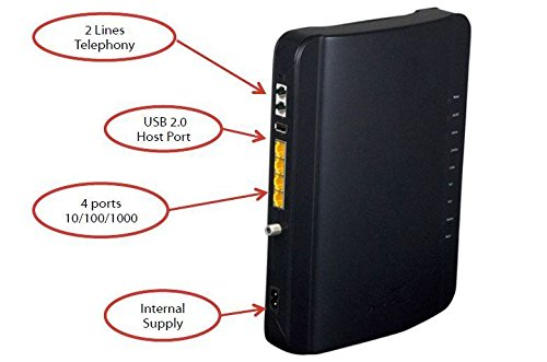 41WFm8u6E9L amazon com arris tg1672g touchstone telephony gateway bulk packed  at bakdesigns.co
