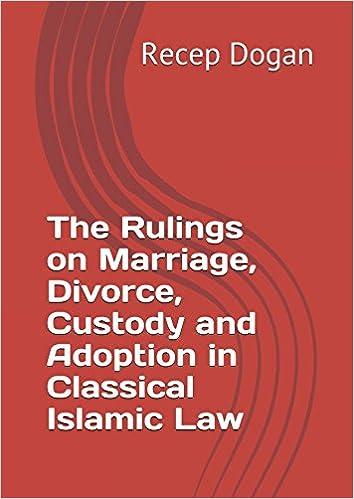 divorce under islamic law