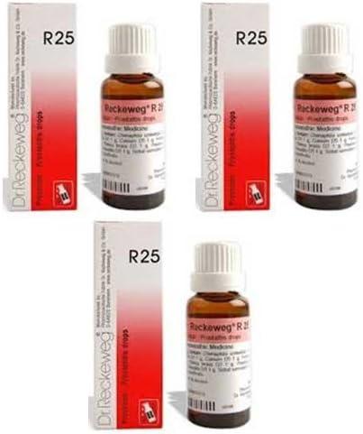 tratamientos homeopáticos para la prostatitis crónical