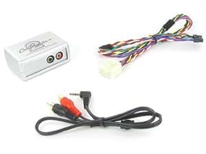 Adaptador Auxiliar de Entrada OEM Connects2 CTVHOX001 para Honda Accord, Civic, Jazz, S2000
