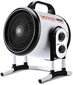 EXAB Hornos Electricos | Ventilador De Inclinación Redonda De ...
