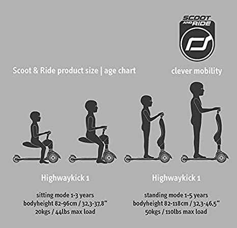 Amazon.com: Scoot and Ride Highwaykick 1 Scooter and Ride On ...